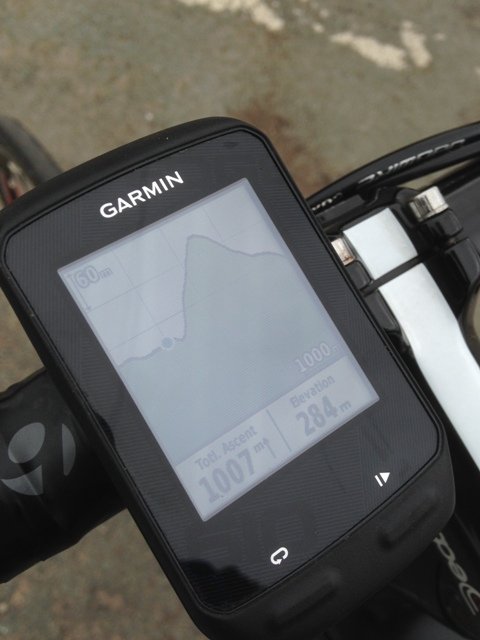 Dowse Lane Elevation Chart On The Garmin Edge