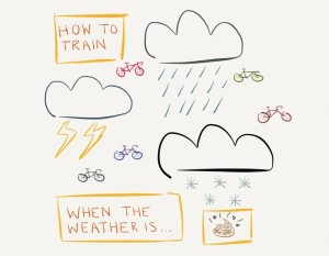 How to train when the weather is bad