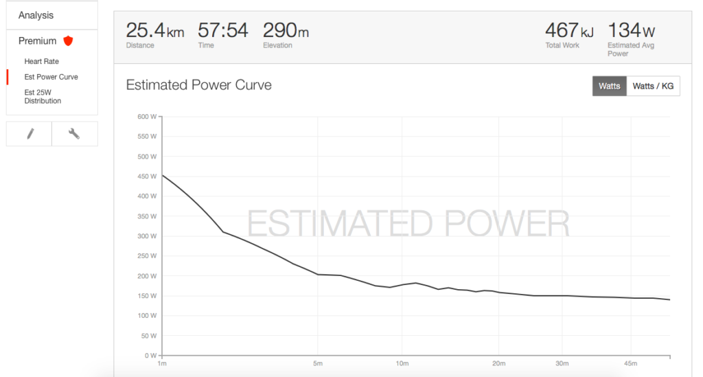 Strava power curve screenshot
