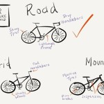 Hybrid vs Road Bike: What Is The Difference? (And Can I Use A Hybrid For A Sportive?!) thumbnail