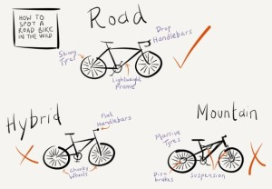 Hybrid vs Road Bike: What Is The Difference? (And Can I Use A Hybrid For A Sportive?!) post image